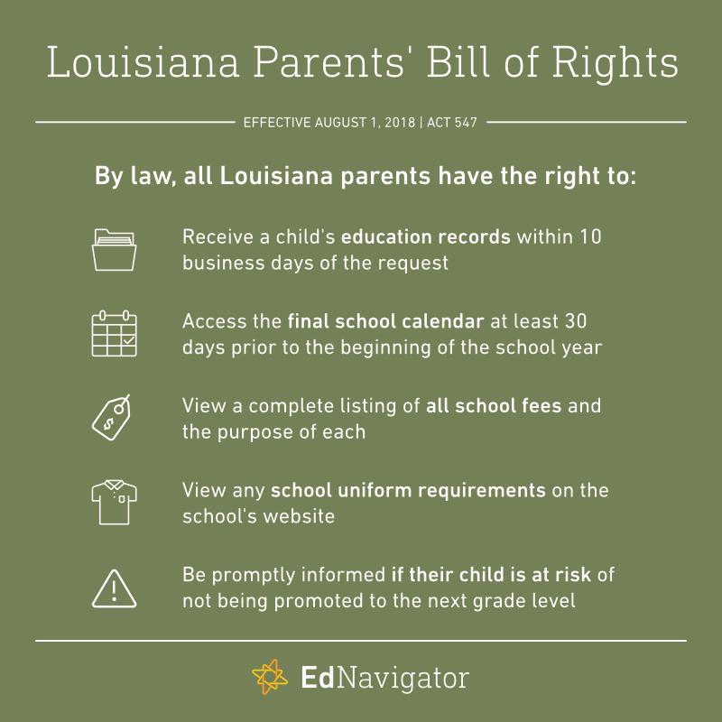 Louisiana-Parent-Bill-of-Rights-060118